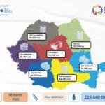 Mai multe vaccinuri la Timișoara, dar… doar din vorbe. Vin mai puține decât la Cluj și Iași