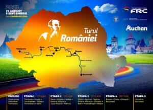 turul României